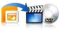 ppt to dvd conversion features